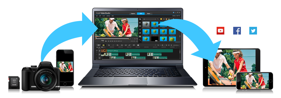 Video Editing: Import, Create, & Share
